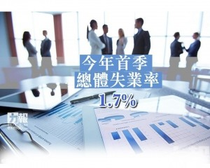今年首季總體失業率1.7%
