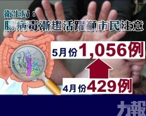 衛生局:腸病毒漸趨活躍籲巿民注意