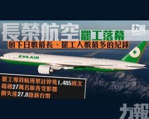 長榮擬下月初恢復航班