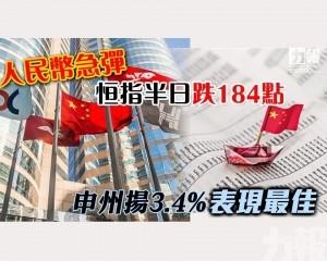 申州揚3.4%表現最佳