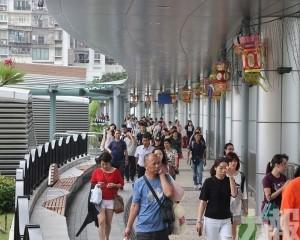內地旅客近75萬同比升10.7%