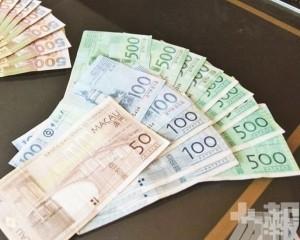 9月居民存款按月增1.2%至 6,551億元