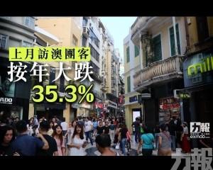 上月訪澳團客按年大跌35.3%