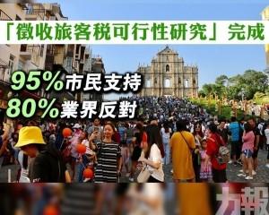 95%市民支持 80%業界反對