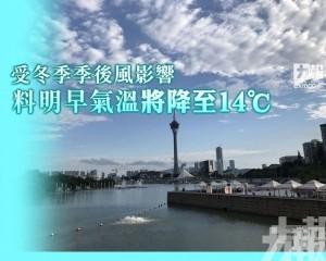 料明早氣溫將降至14℃