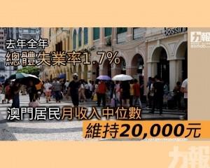 澳門居民月收入中位數維持20,000元