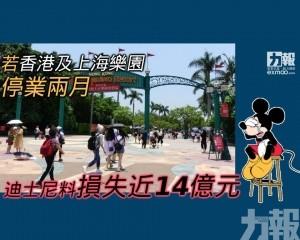 迪士尼料損失近14億元