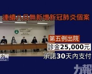 第五例出院診金25,000元 承諾30天內支付