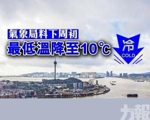 氣象局料下周初最低溫降至10℃