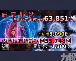 內地現有確診病例55,748例 累計死亡1,380例