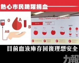 目前血液庫存回復理想安全