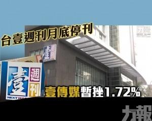 壹傳媒暫挫1.72%