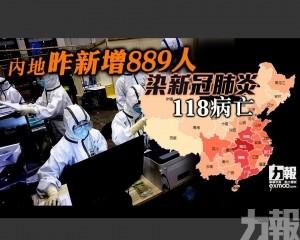 內地昨新增889人染新冠肺炎 118病亡