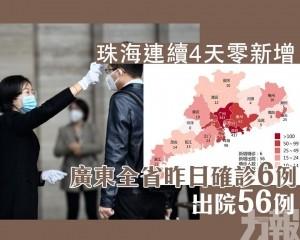 廣東全省昨日確診6例 出院56例