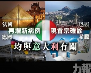 德法再增新病例 均與意大利有關