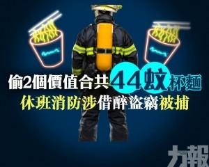 休班消防涉借醉盜竊被捕
