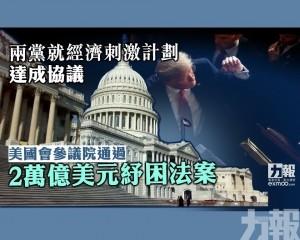美國會參議院通過2萬億美元紓困法案