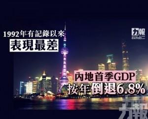 內地首季GDP按年倒退6.8%