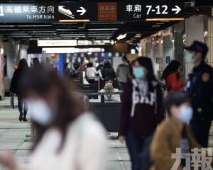 台經院預測台灣經濟正增長