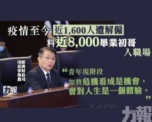 料近8,000畢業初哥入職場