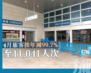 4月旅客按年減99.7%至11,041人次