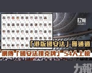 網傳「國安法撲克牌」 54人上榜