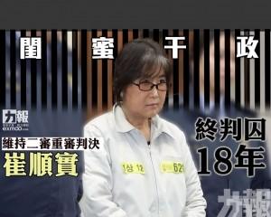 崔順實終判囚18年