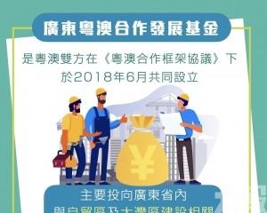 粵澳基金兩年錄四億人民幣收益