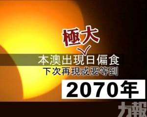 下次再現或要等到2070年