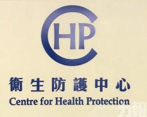 香港累計確診個案1,177宗
