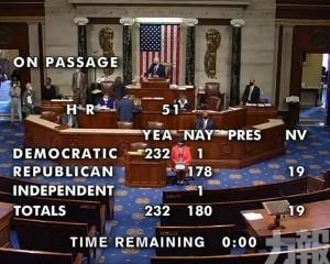 美眾院通過將華盛頓設為第51州