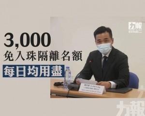 3,000免入珠隔離名額每日均用盡