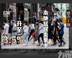 【連升5期】本地居民失業率升至3.5%