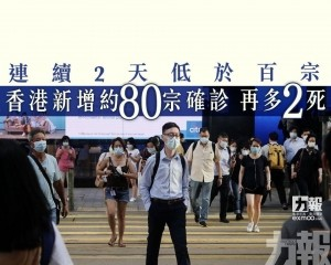 香港新增約80宗確診 再多2死