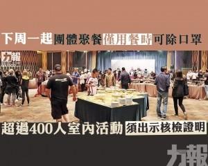 超過400人室內活動須出示核檢證明