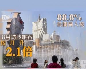 8月訪澳旅客按月升2.1倍