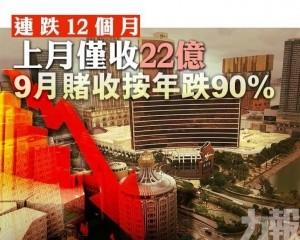 9月賭收按年跌90%