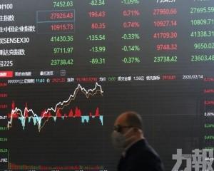 滬深股市低收 創指跌0.95%
