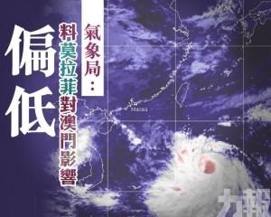 氣象局:料「莫拉菲」對澳門影響偏低
