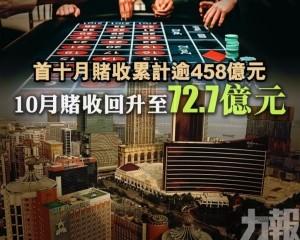 10月賭收回升至72.7億元