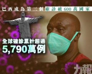 全球確診累計超過5,790萬例