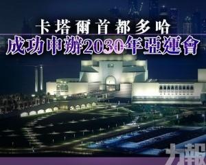 卡塔爾首都多哈成功申辦2030年亞運會