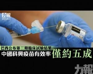 中國科興疫苗有效率僅約五成