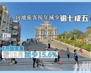 1月旅客量較12月減少15.6%
