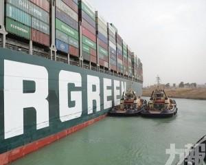 全球貿易或損失100億美元