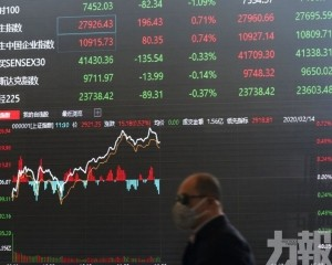 內地股市高開後下挫
