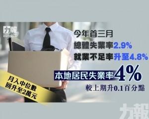 本地居民失業率4.0% 較上期升0.1 百分點