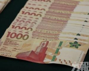司警揭逾1,300張港幣假鈔