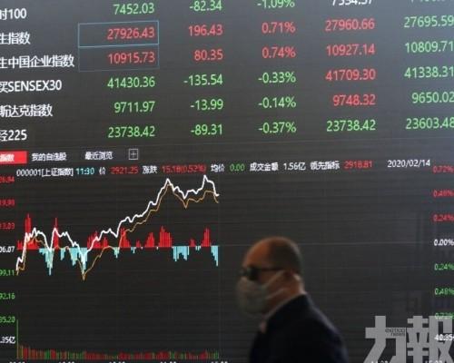 滬深股市低開 創指跌破2,900點