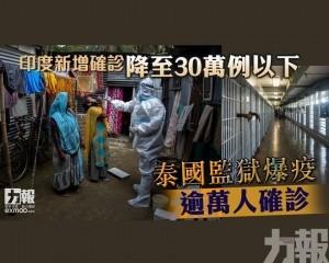 泰國監獄爆疫逾萬人確診